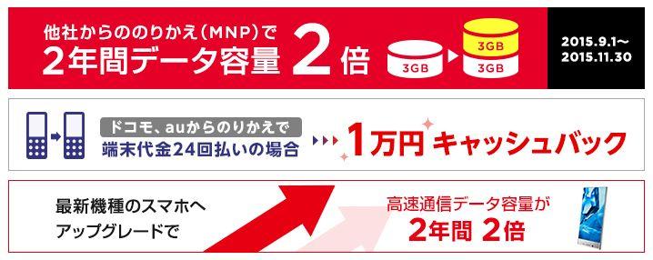ワイモバイルMNP割引