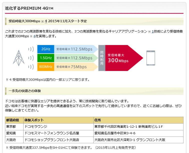 PREMIUM4G_300Mbps