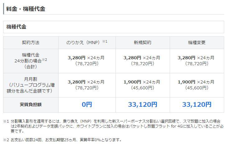 nexus6p-softbank32GB