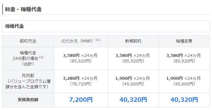 nexus6p-softbank64GB