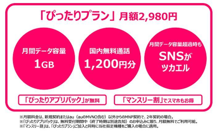 UQ mobile-campain2