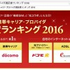 格安SIM満足度ランキング2016年1位はmineo!【価格.com発表】