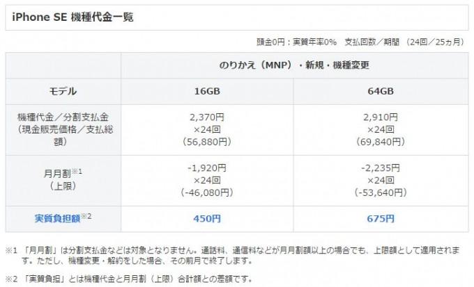 ソフトバンクiphone_se価格