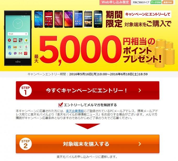 楽天モバイル5000ポイントキャンペーン3