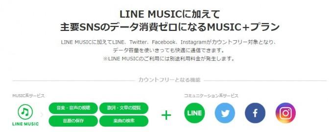 LINEモバイルプラン3