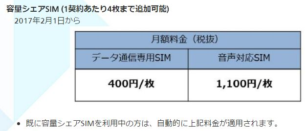 ocn料金コース2017_2
