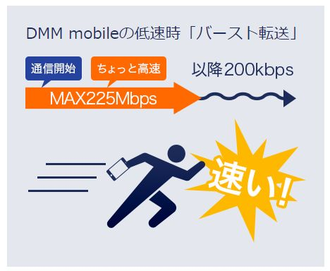 dmmmobile10