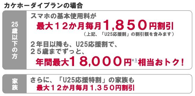 ドコモU25応援特割_2015_2