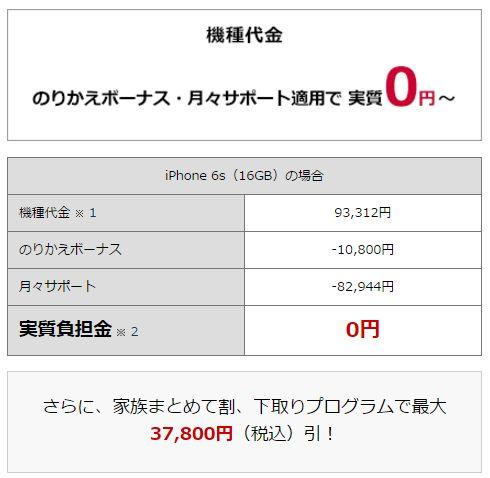 iphone6sドコモ版