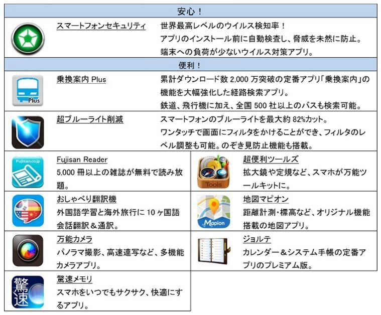 UQ mobile-campain5