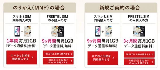 フリーテル春の1年間0円キャンペーン2