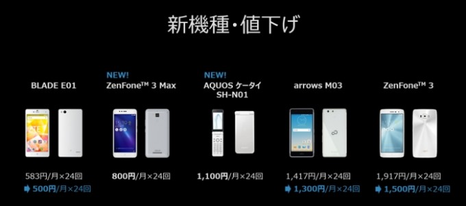 nuroモバイル新機種zenfone max