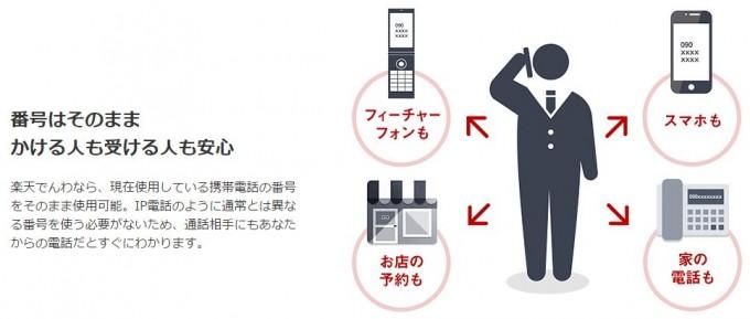 楽天モバイル無制限かけ放題5
