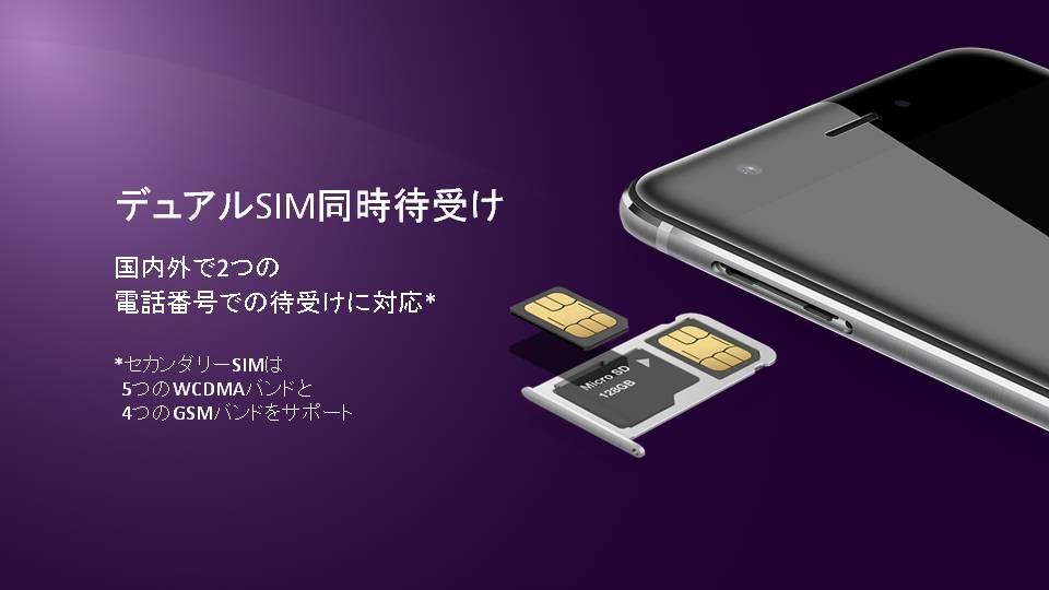 huawei nova DSDS