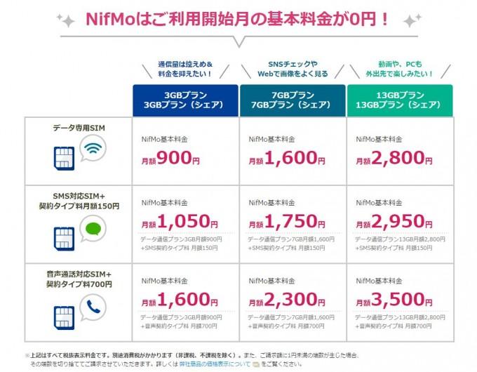 nifmo 201703-7