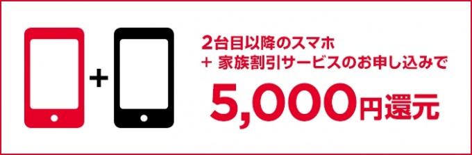 ワイモバイル5000円