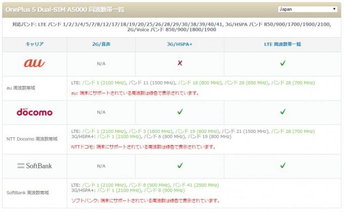 OnePlus 5_6