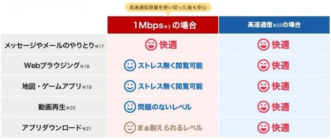 楽天モバイルスーパーホーダイ201806_4