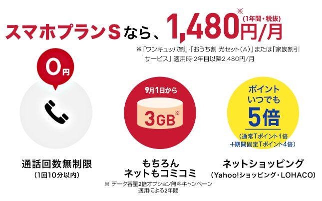 ワイモバイルのデータ容量が料金そのままで2倍に!かんたんスマホの取り扱いも開始で60歳以上は国内通話無料