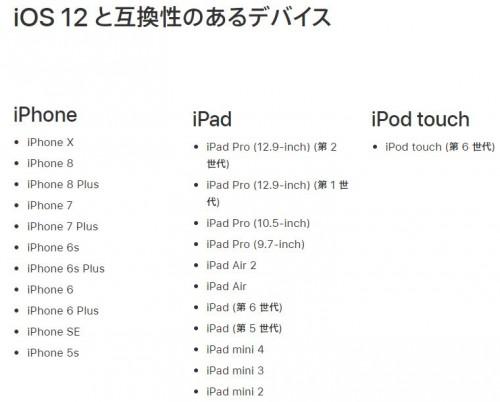 ios12_4