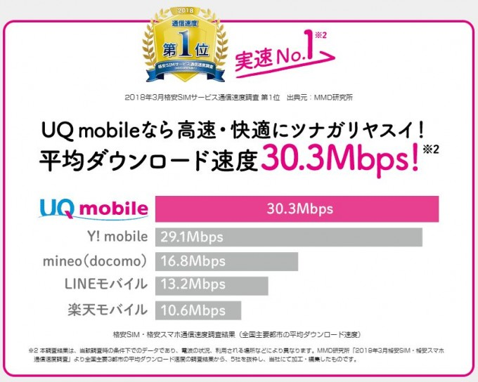 try uq mobile_3